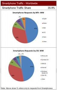 android_supera_windows_mobile