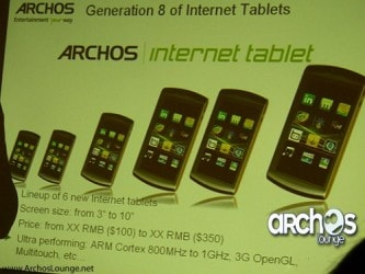 Archos serie 8 con Android