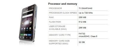 XT720 cambio di caratteristiche