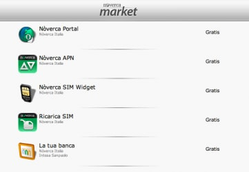 Nòverca Market