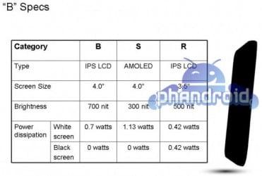 LG B - Specs