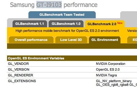Samsung GT-I9103 benchmark