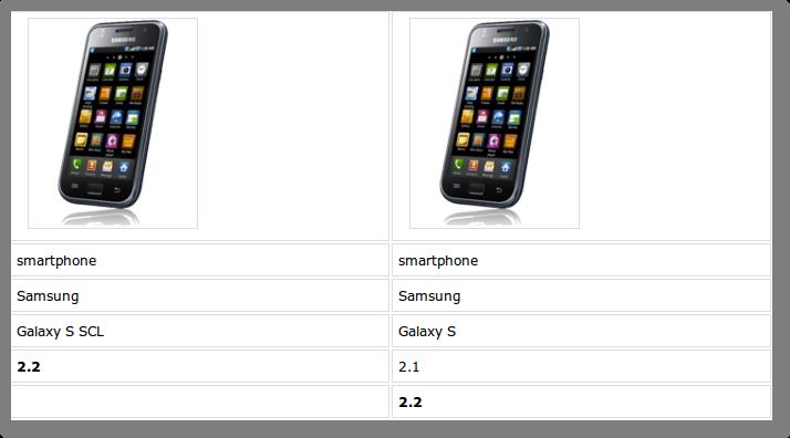 i9003 vs i9000