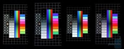 Gamma colori 2 - Da sinistra a destra: Optimus Black, Galaxy S II, iPhone 4, Optimus Dual