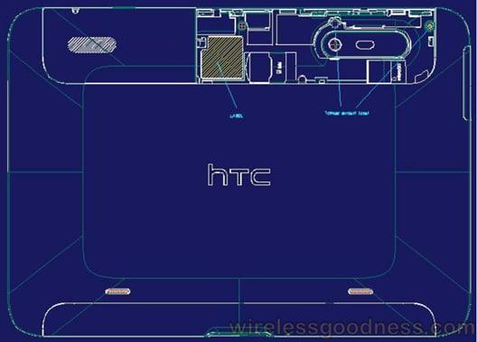 HTC-Puccini
