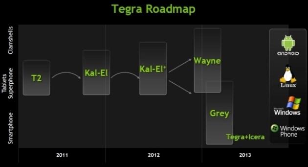 nvidia_roadmap_1