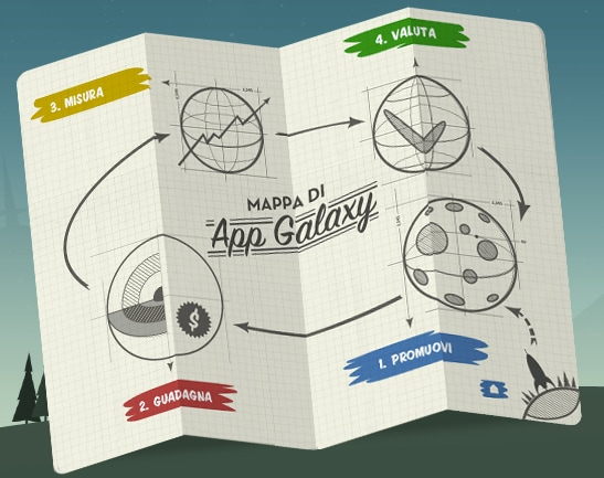 Guida ad App Galaxy di Google