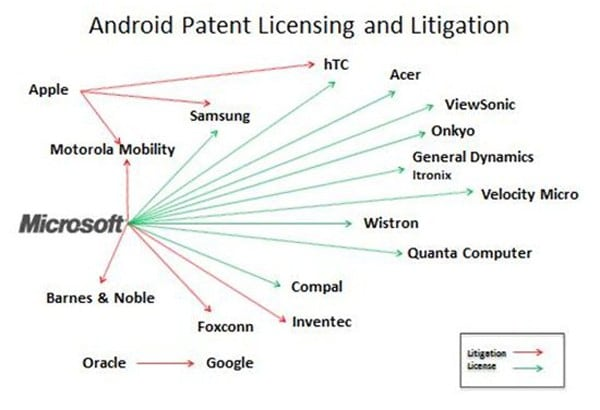 androidpatent3
