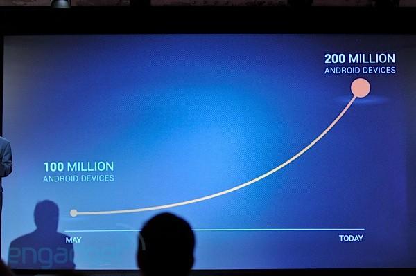 600 milioni android
