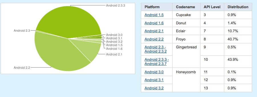 Schermata 2011-11-05 a 09.06.46