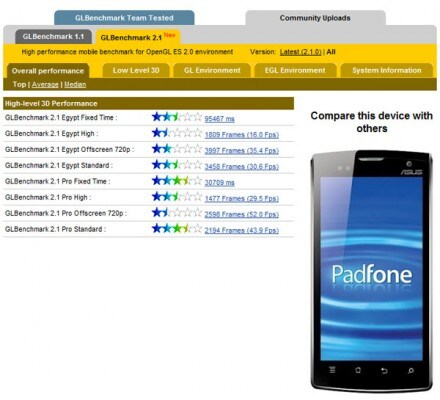 asus_padfone_test