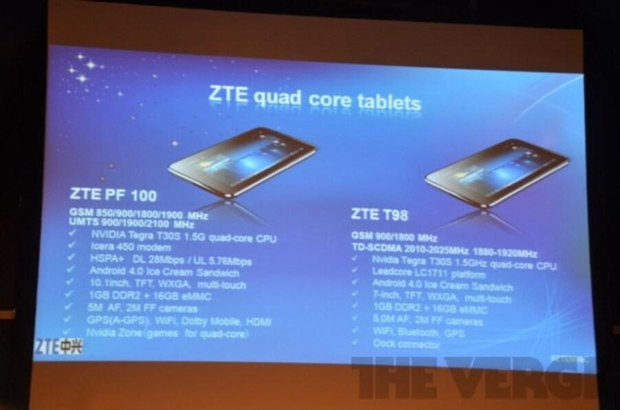 ZTE tablet (1)