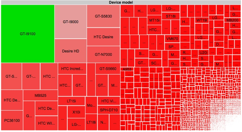 Android-Fragmentation-Open-Signal-Maps