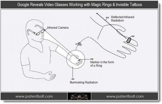 google-patent-ring-540x346[1]