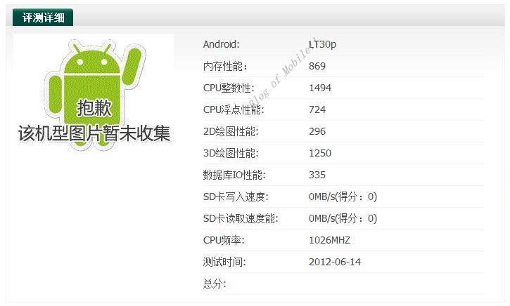 sony-lt30p-benchmark