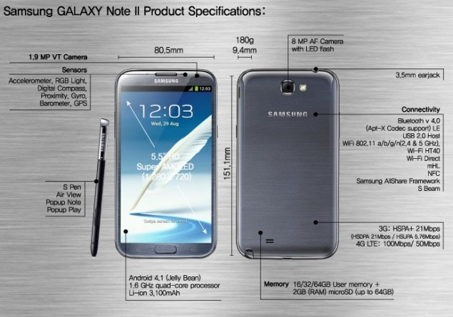 Galaxy Note ii (3)