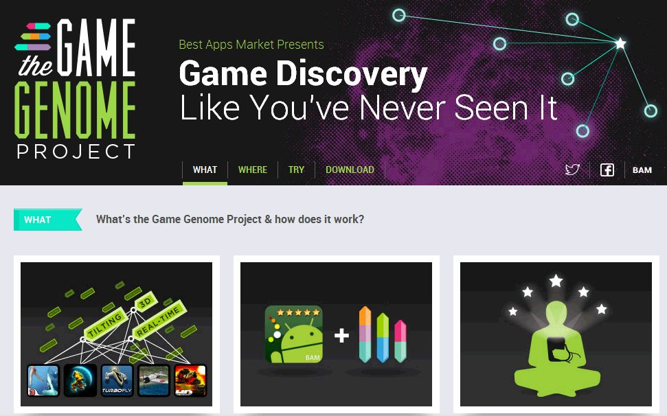 game genome project