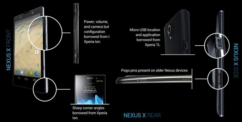 Sony Xperia X fake