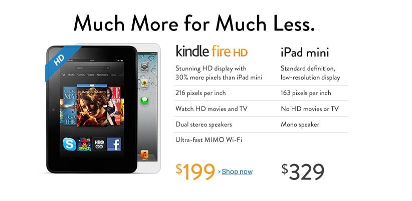 Kindle Fire HD sfida iPad Mini