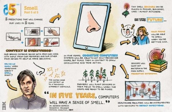 Smartphones-smell-taste-e1359342276172[1]