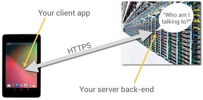 backend server