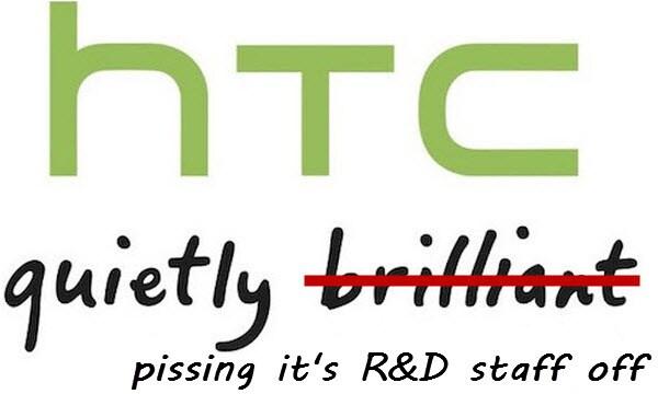 HTC-RandD