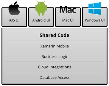 shared-code-2