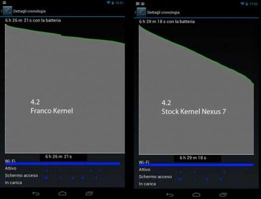 nexus 7 franco kernel