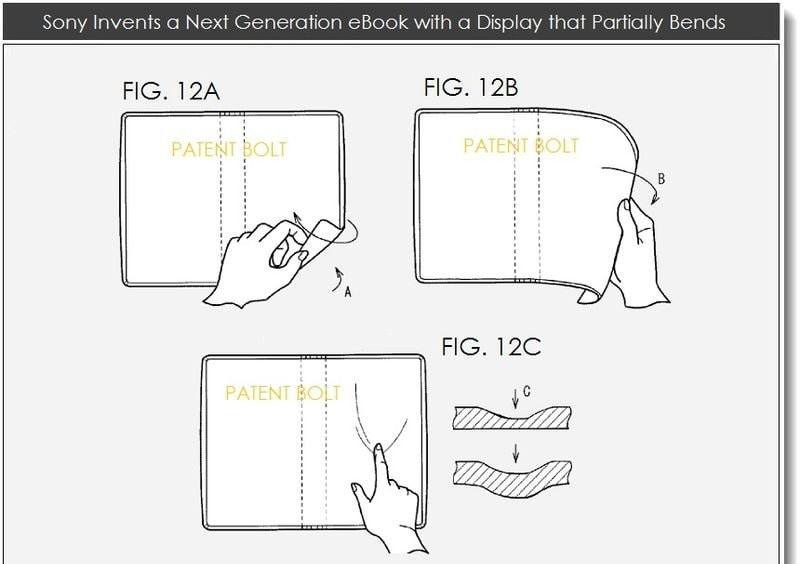 sony brevetto ebook flessibile