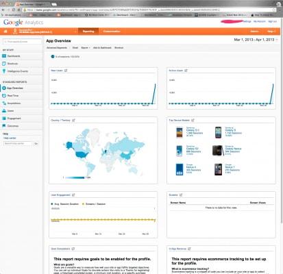 App_Overview_-_Google_Analytics