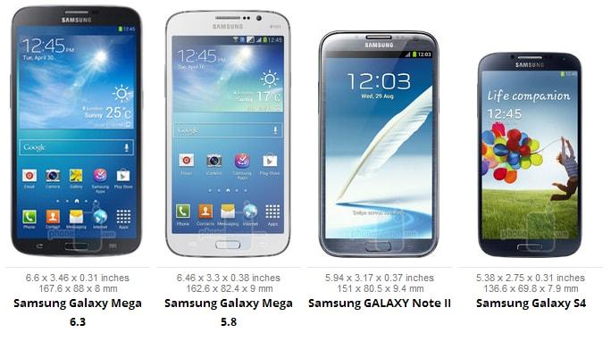 Galaxy Mega contro Note II ed S4: fronte
