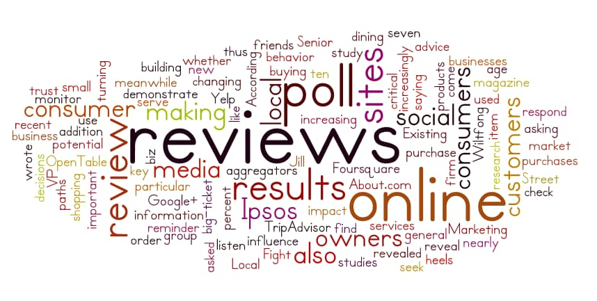 monitoring-online-reviews-2