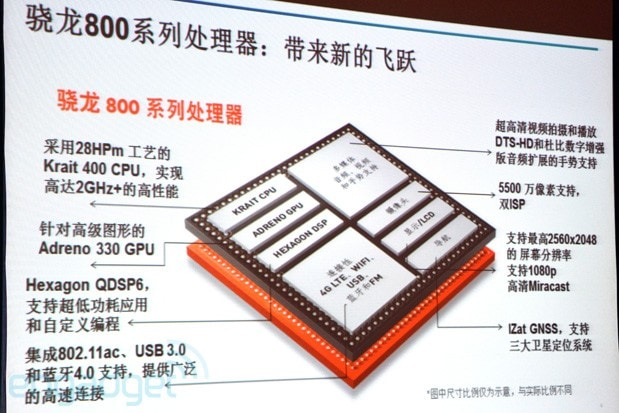 qualcomm-snapdragon-800-1366957999[1]