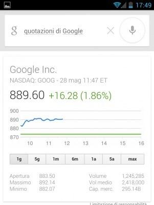 google-now-borsa