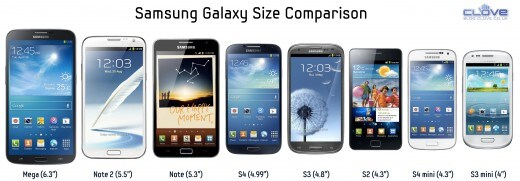 Samsung-Galaxy-Size-Chart1