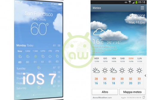 iOS 7 vs Samsung: meteo