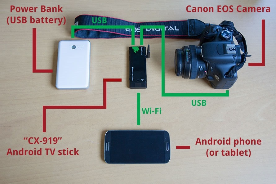 dslr android