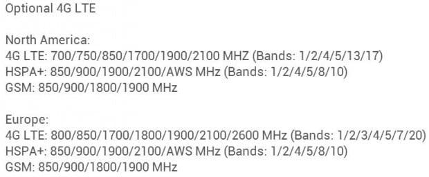nexus-7-lte-frequenzen