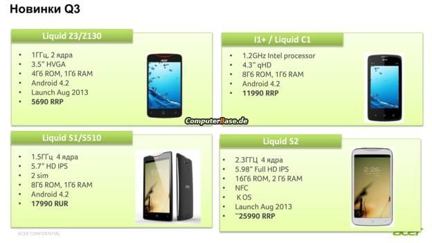 Acer Liquid S2 leak