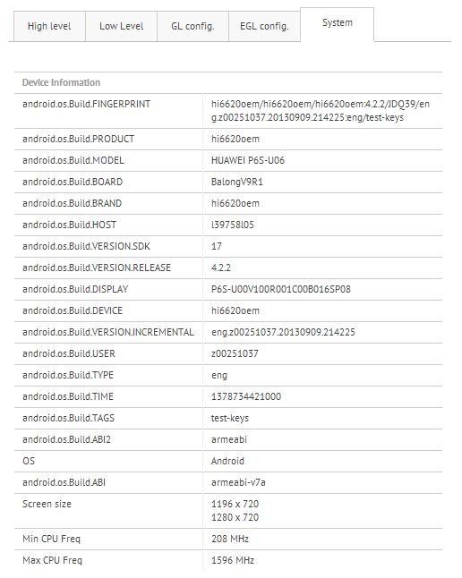 Huawei-Ascend-P6S-GFXBench