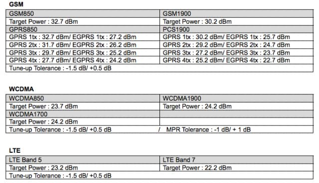 LG-D821-FCC-filing-Phandroid-640x369
