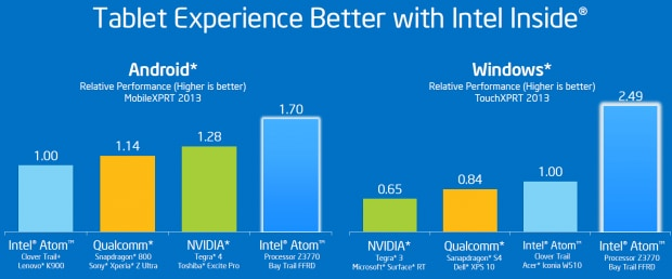 intel_atom_performance