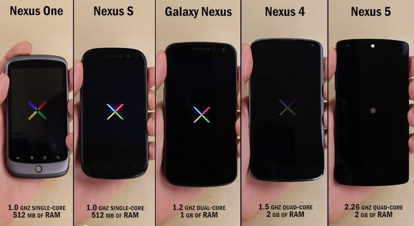 nexus tutti