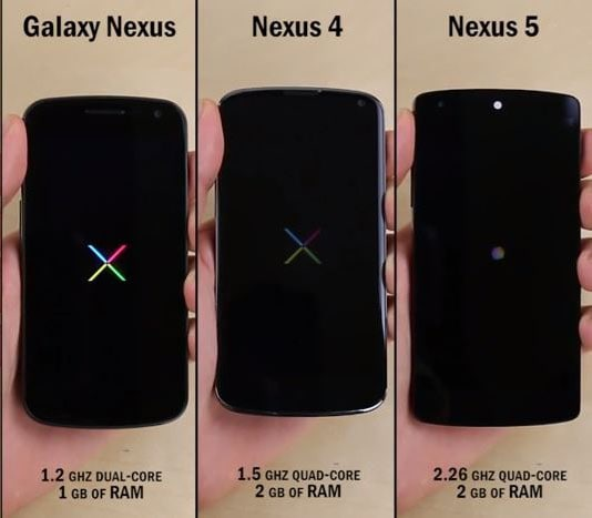 nexus-tutti