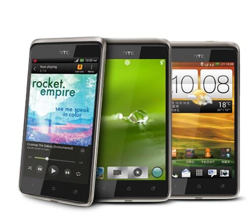 HTC Desire 400 trio