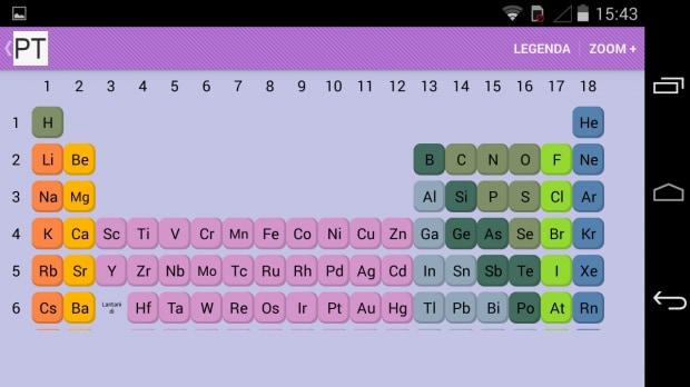 Chimica Veloce 3