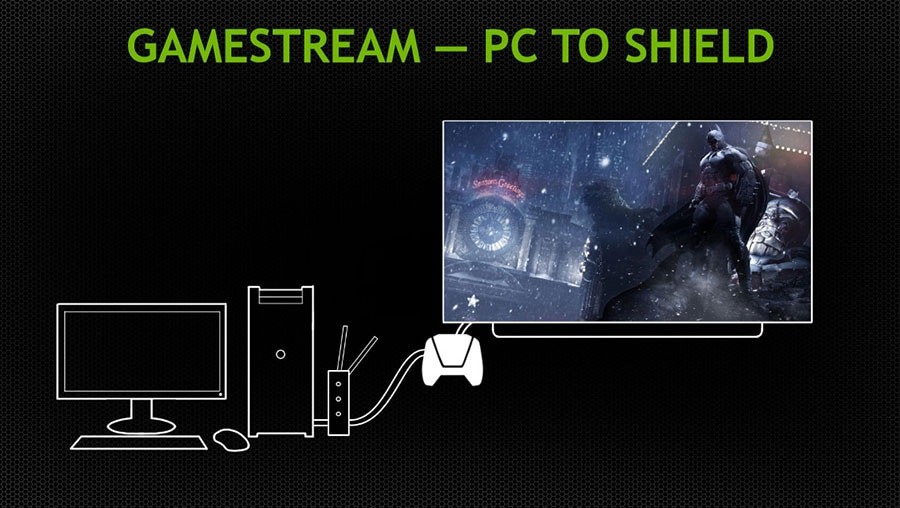 Nvidia-GameStream-CES-Android-1