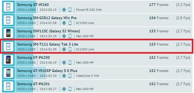 Samsung-Galaxy-Tab-3-Lite-SM-T111-bench