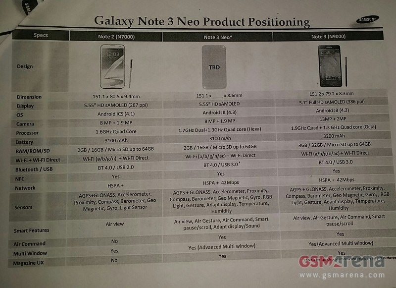 galaxy note 3 neo 2
