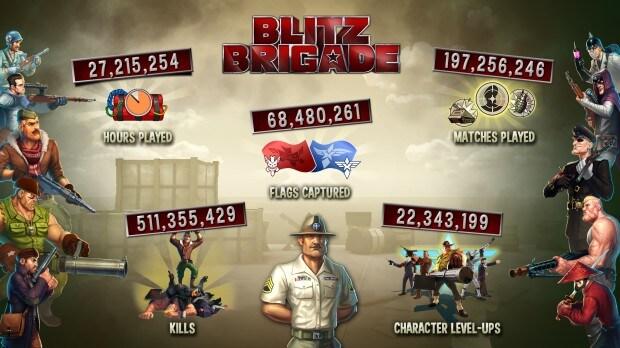Blitz Brigade Infografica